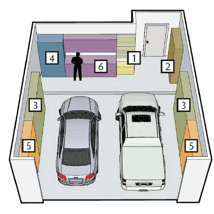 Garage Zones   Innovate Home Org   #GarageOrganization #GaragePlanning #SpringCleaning